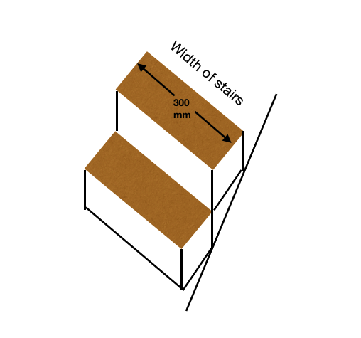 Width of staircase